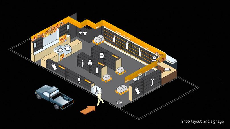 R kiosk shop layout scheme