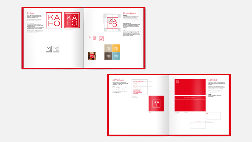 Two spreads of the KAFO cvi book